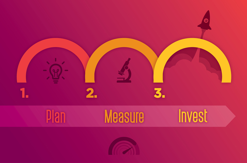 Plan, measure, invest: how CommDiv is changing the Communication/PR industries